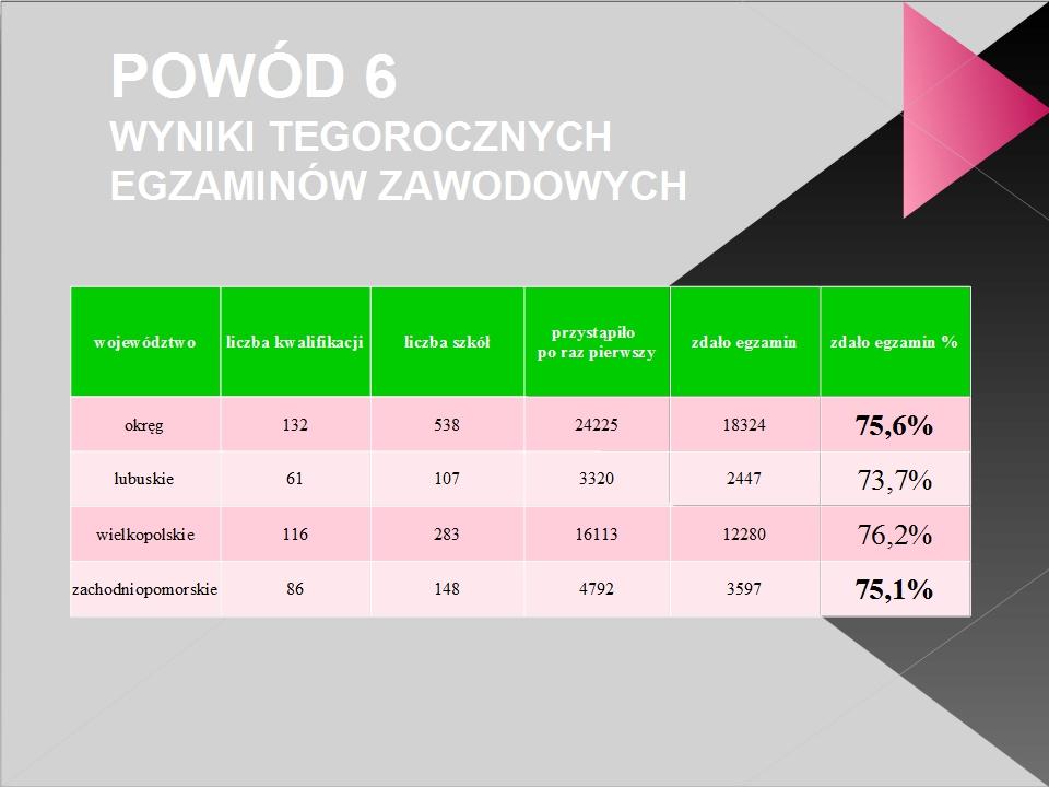 Prezentacja SZKOŁY27
